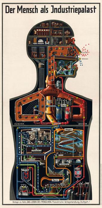 Poster Industriepalast